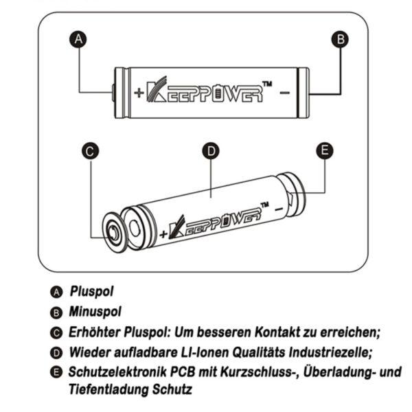 Keeppower P1665C 16650 2100mAh Akku geschützt (Pluspol erhöht) C